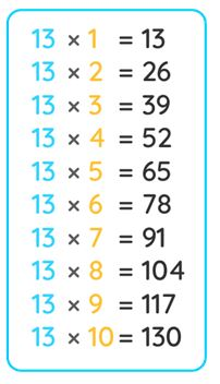 13 times table 1