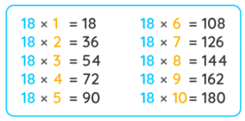 18 Times Multiplication Chart
