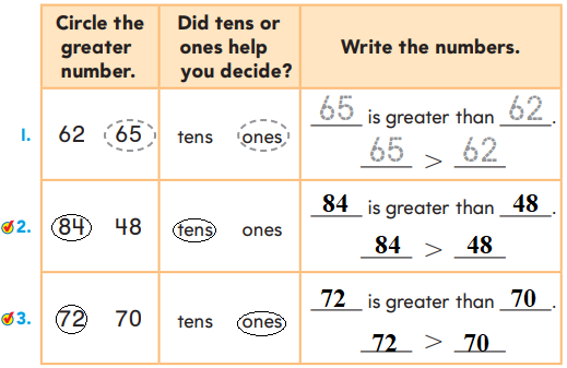 1st-Grade-Go-Math-Answer-Key-Chapter-7-Compare-Numbers-7.1-3