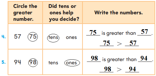 1st-Grade-Go-Math-Answer-Key-Chapter-7-Compare-Numbers-7.1-4