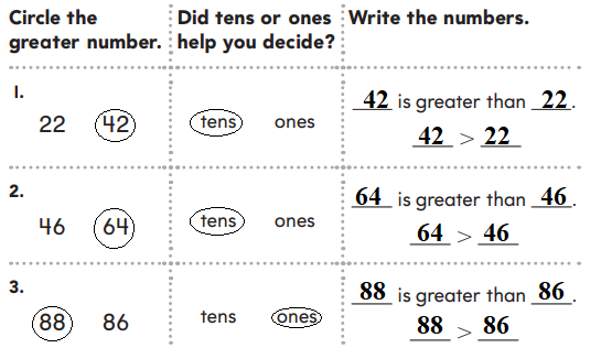 1st-Grade-Go-Math-Answer-Key-Chapter-7-Compare-Numbers-7.1-9