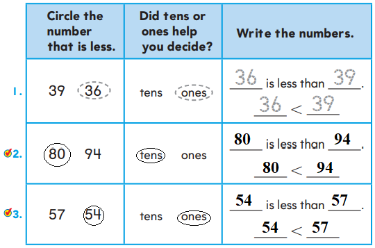 1st-Grade-Go-Math-Answer-Key-Chapter-7-Compare-Numbers-7.2-3