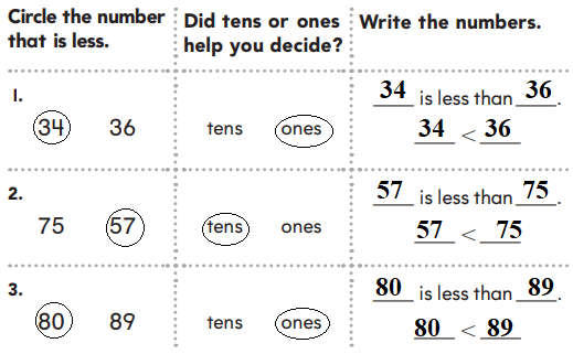 1st-Grade-Go-Math-Answer-Key-Chapter-7-Compare-Numbers-7.2-7