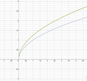 BIM Answer Key Algebra 1 Chapter 10 img_2