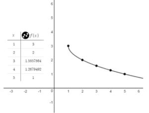 BIM Answer Key Algebra 1 Chapter 10 img_4