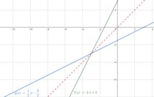 BIM Answer Key Algebra 1 Chapter 10 img_43