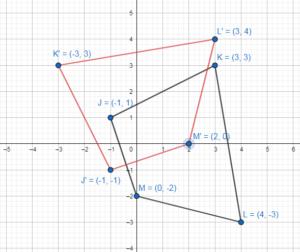 BIM Answer Key Geometry Chapter 4 Transformations img_22
