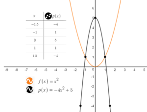 BIM-Answers-Algebra-1-Chapter-10-Radical-Functions-and-Equations-60