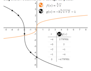 BIM-Answers-Algebra-1-Chapter-10-Radical-Functions-and-Equations-68