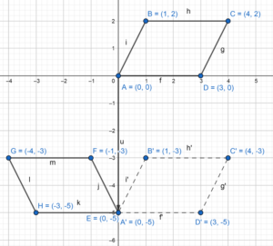 BIM Geometry Answer Key for Chapter 4 Transformations img_59
