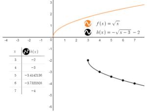 BIM Solution Key Algebra 1 Chapter 10 img_13