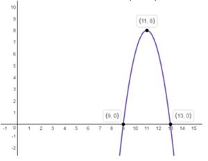 BIM Solution Key Algebra 1 Chapter 8 img_35