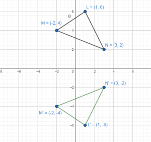 BIM Solution Key for Geometry Chapter 4 Transformations img_96