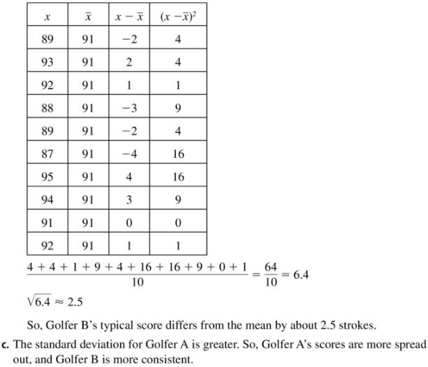 Big Ideas Math Algebra 1 Answer Key Chapter 11 Data Analysis and Displays 11.1 a23.2