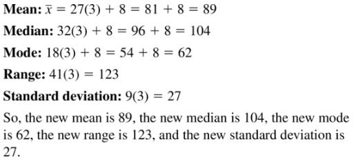 Big Ideas Math Algebra 1 Answer Key Chapter 11 Data Analysis and Displays 11.1 a35