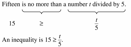 Big Ideas Math Algebra 1 Answer Key Chapter 2 Solving Linear Inequalities 2.1 Question 7