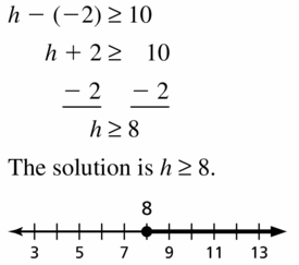 Big Ideas Math Algebra 1 Answer Key Chapter 2 Solving Linear Inequalities 2.2 Question 15