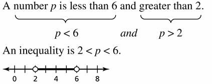 Big Ideas Math Algebra 1 Answer Key Chapter 2 Solving Linear Inequalities 2.5 Question 7
