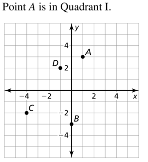 Big Ideas Math Algebra 1 Answer Key Chapter 2 Solving Linear Inequalities 2.6 Question 41
