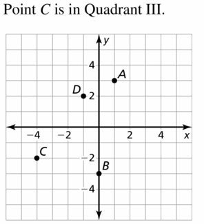 Big Ideas Math Algebra 1 Answer Key Chapter 2 Solving Linear Inequalities 2.6 Question 43