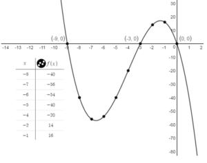 Big-Ideas-Math-Algebra-1-Answer-Key-Chapter-8-Graphing-Quadratic-Functions-116