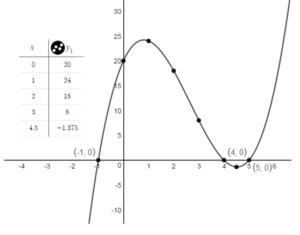 Big-Ideas-Math-Algebra-1-Answer-Key-Chapter-8-Graphing-Quadratic-Functions-117