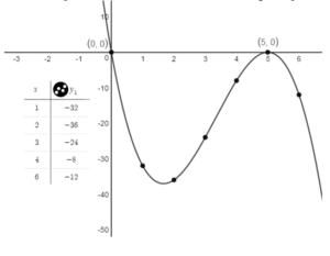 Big-Ideas-Math-Algebra-1-Answer-Key-Chapter-8-Graphing-Quadratic-Functions-118