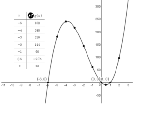 Big-Ideas-Math-Algebra-1-Answer-Key-Chapter-8-Graphing-Quadratic-Functions-119