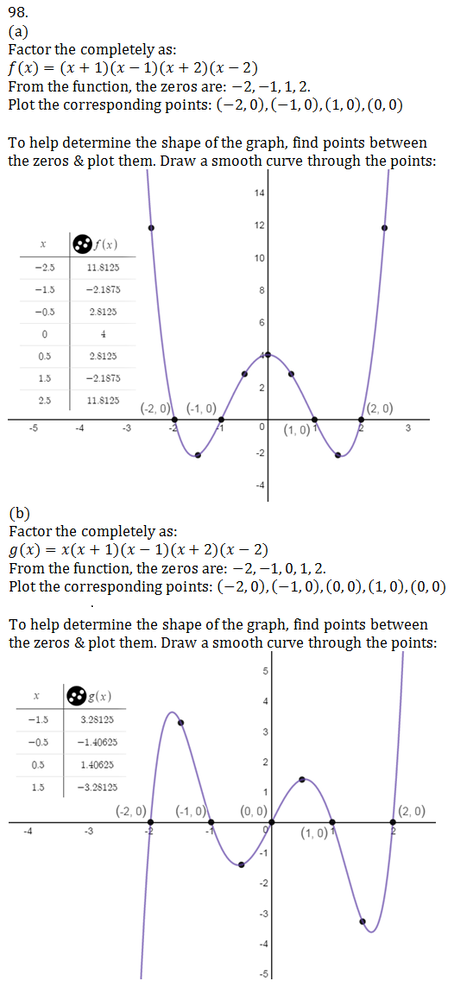Big-Ideas-Math-Algebra-1-Answer-Key-Chapter-8-Graphing-Quadratic-Functions-121