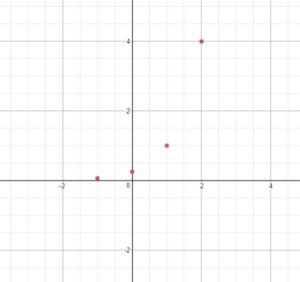 Big-Ideas-Math-Algebra-1-Answer-Key-Chapter-8-Graphing-Quadratic-Functions-35