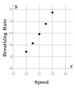 Big-Ideas-Math-Algebra-1-Answer-Key-Chapter-8-Graphing-Quadratic-Functions-39
