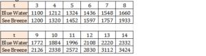 Big-Ideas-Math-Algebra-1-Answer-Key-Chapter-8-Graphing-Quadratic-Functions-43