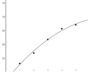 Big-Ideas-Math-Algebra-1-Answer-Key-Chapter-8-Graphing-Quadratic-Functions-44