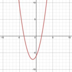 Big-Ideas-Math-Algebra-1-Answer-Key-Chapter-8-Graphing-Quadratic-Functions-48