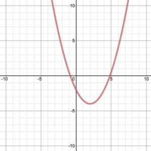 Big-Ideas-Math-Algebra-1-Answer-Key-Chapter-8-Graphing-Quadratic-Functions-49