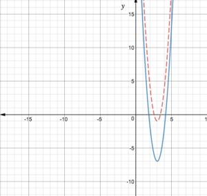 Big-Ideas-Math-Algebra-1-Answer-Key-Chapter-8-Graphing-Quadratic-Functions-52