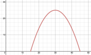 Big-Ideas-Math-Algebra-1-Answer-Key-Chapter-8-Graphing-Quadratic-Functions-54