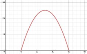 Big-Ideas-Math-Algebra-1-Answer-Key-Chapter-8-Graphing-Quadratic-Functions-55