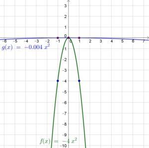 Big-Ideas-Math-Algebra-1-Answer-Key-Chapter-8-Graphing-Quadratic-Functions-62