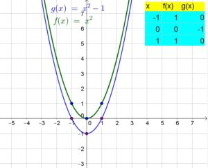 Big-Ideas-Math-Algebra-1-Answer-Key-Chapter-8-Graphing-Quadratic-Functions-64