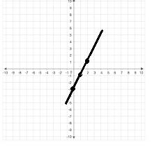 Big-Ideas-Math-Algebra-1-Answer-Key-Chapter-8-Graphing-Quadratic-Functions-71