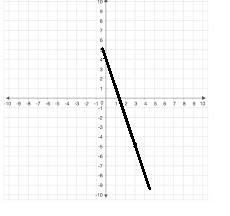 Big-Ideas-Math-Algebra-1-Answer-Key-Chapter-8-Graphing-Quadratic-Functions-72
