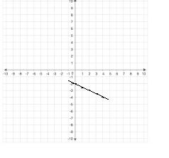 Big-Ideas-Math-Algebra-1-Answer-Key-Chapter-8-Graphing-Quadratic-Functions-73
