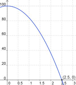 Big-Ideas-Math-Algebra-1-Answer-Key-Chapter-8-Graphing-Quadratic-Functions-75