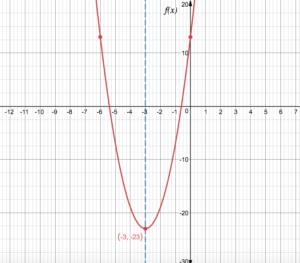 Big-Ideas-Math-Algebra-1-Answer-Key-Chapter-8-Graphing-Quadratic-Functions-77