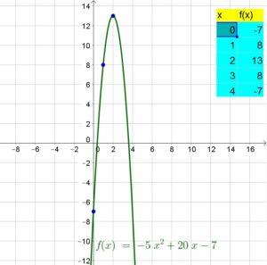 Big-Ideas-Math-Algebra-1-Answer-Key-Chapter-8-Graphing-Quadratic-Functions-78