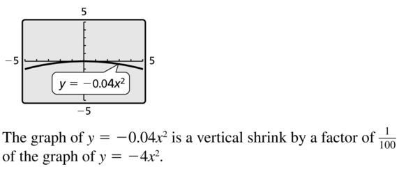 Big Ideas Math Algebra 1 Answer Key Chapter 8 Graphing Quadratic Functions 8.1 a 15