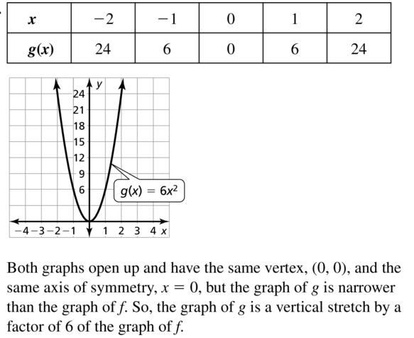 Big Ideas Math Algebra 1 Answer Key Chapter 8 Graphing Quadratic Functions 8.1 a 5