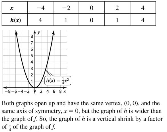 Big Ideas Math Algebra 1 Answer Key Chapter 8 Graphing Quadratic Functions 8.1 a 7