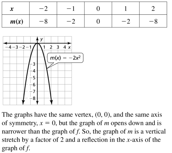 Big Ideas Math Algebra 1 Answer Key Chapter 8 Graphing Quadratic Functions 8.1 a 9